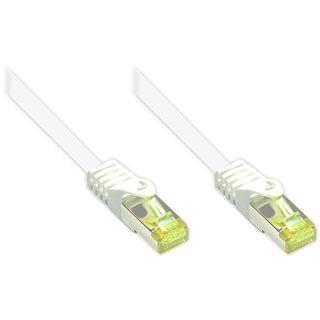 80.00m Good Connections Cat. 7 Rohkabel Patchkabel S/FTP PiMF RJ45