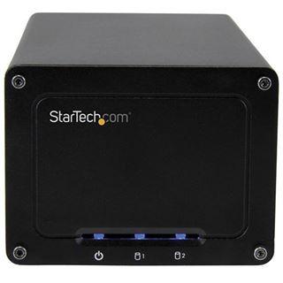 Startech USB3.1 Dual External Enclosure