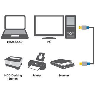 (€4,45*/1m) 2.00m LogiLink USB2.0 Verbindungskabel Premium-Line