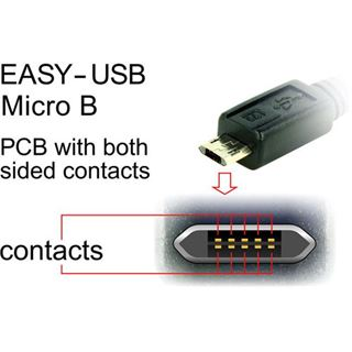 (€2,63*/1m) 3.00m Delock USB2.0 Anschlusskabel Easy USB A