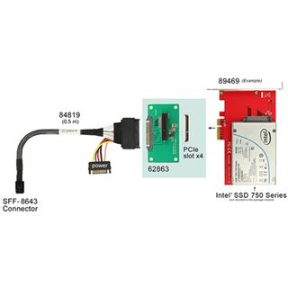 Delock Adapter U.2 SFF-8639 PCIe 4x m. Befestigungsplatte