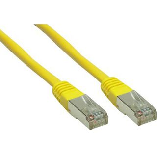0.25m Good Connections Cat. 6 Patchkabel S/FTP PiMF RJ45 Stecker auf