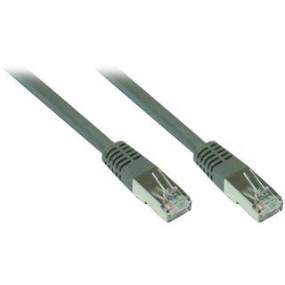 20.00m Good Connections Cat. 7 Rohkabel Patchkabel S/FTP PiMF 600MHz
