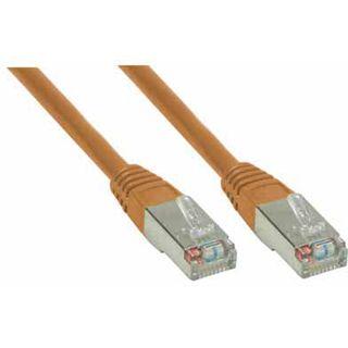 7.50m Good Connections Cat. 6 Patchkabel S/FTP PiMF RJ45 Stecker auf