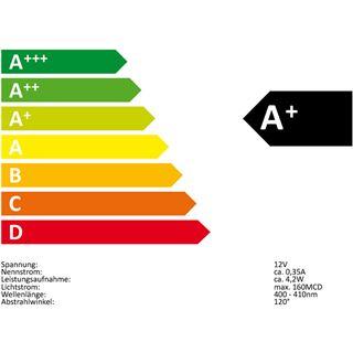 Nanoxia Rigid LED 20cm UV LED-Strip für Gehäuse (NRLED20U)