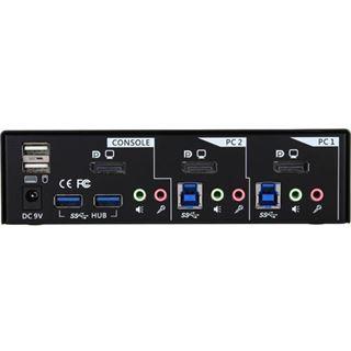 InLine 63622I 2-fach DisplayPort KVM Switch